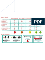 Conclusiones prototipaje