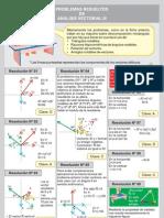 analisis vectorial 3