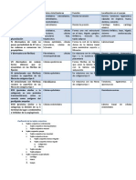 Tipos principales y características de la colágena
