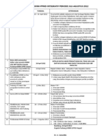 Jadwal Pelaksanaan Kegiatan Kknm-ppmd Integratif Juli-Agustus 2012