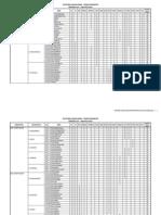 Plotting Lokasi + Quota Per Desa Per Fakultas Kknm Juli-Agustus 2012