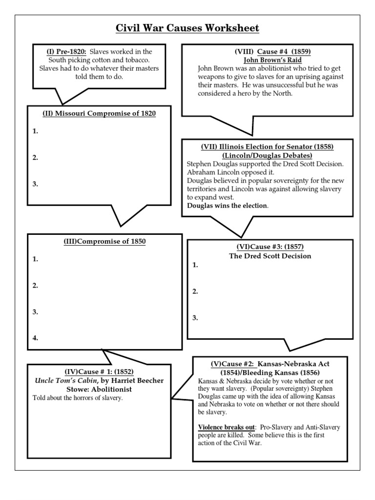 Worksheets Causes Of The Civil War Worksheet 1517590576v1