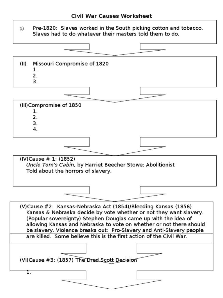 Civil War Causes Worksheet – Dred Scott Worksheet