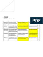 Technology Plan Evaluation Rubric