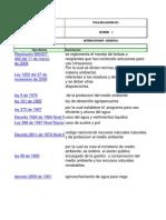 Copia de Normograma Ambiental General