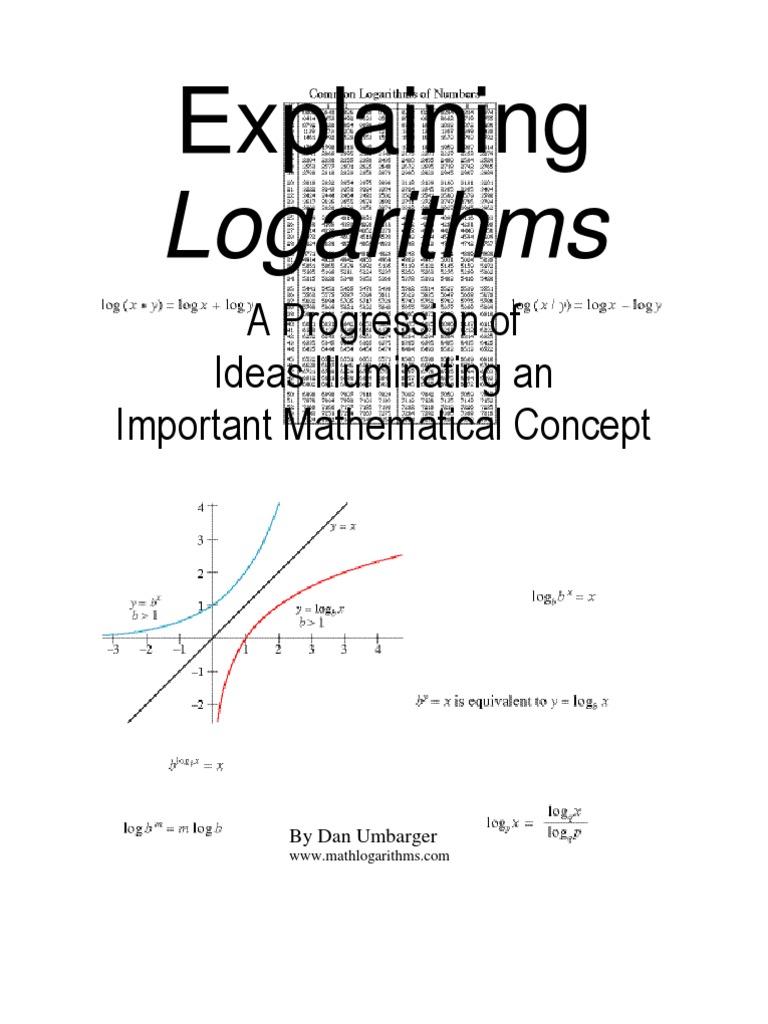 Explaining Logarithms Logarithm