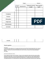 Cell Model Student Sheet