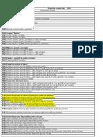 80571968 Planul de Conturi Din 2012