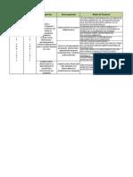 Matriz Estrtegica PDM. Dimension Ambiental
