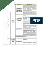 Matriz Estrtegica PDM. Dimensión Económica