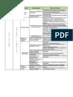 Matriz Estrtegica PDM. Dimensión Institucional