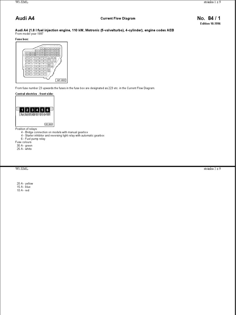 AEB A4 Od1997 Schema Motora | Fuel Injection | Ignition System
