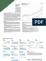 DuPont Graph Example - FMC