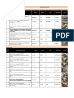 Anexo N.1. Especificaciones de Los Activos