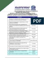 CRONOGRAMA DE ACTIVIDADES DEL PROCESO DE ADMISION A RESIDENTADO MEDICO 2012