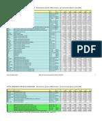 Republica a Datos EconomicosWEOAbr2012