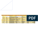 Listado Ubb Alumno Empresa