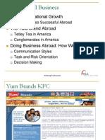 International Marketing Session