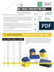 Houston 2012 IECC True Cost_0