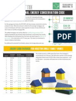 Houston 2012 IECC True Cost