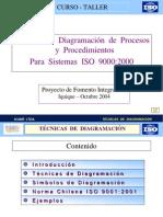 TÉCNICAS DE DIAGRAMACIÓN DE PROCESOS Y PROC. ISO 9000-2000