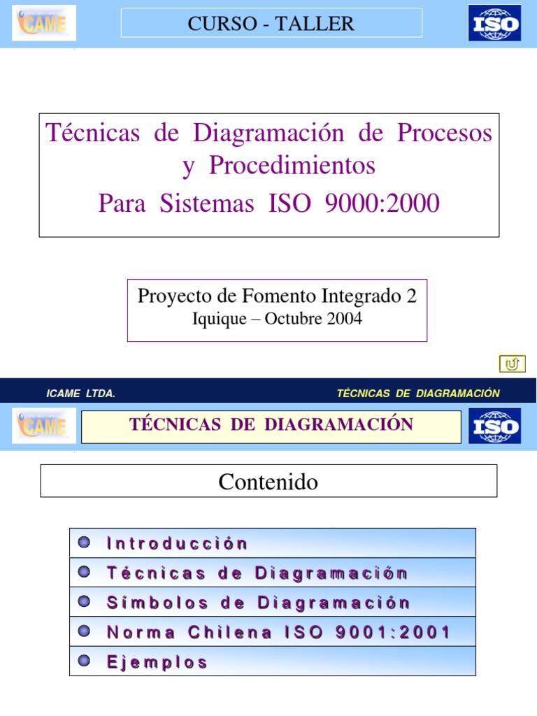 Tcnicas de diagramacin de procesos y proc iso 9000 2000 ccuart Image collections