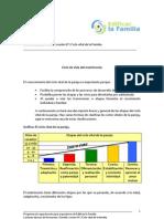6-B Familia 6a Ciclo Vital de La Fam