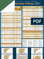 2011 Wall Chart