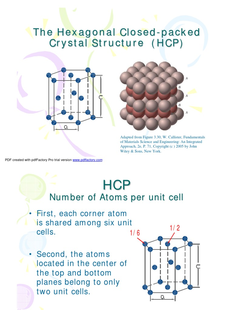 no of atoms in hcp