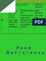 Food Deficiency