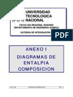 Diagramas de Entalpia Composicion (Anexo)