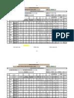Changed SSC Assessment Sheet NEESHA