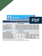 Lista de Precios Hidroconsulting 2011