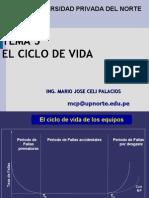 Tema04_Ciclo_Vida