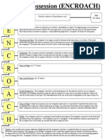 Adverse Possession Flow Chart
