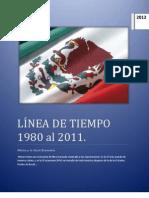 LÍNEA DE TIEMPO 1980 al 2011