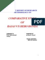 19013553 Bajaj vs Hero Honda Project Report
