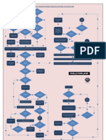 Fidic Red Book 4th Edition Vo Flowchart 1