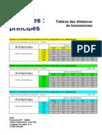 Antennes-principes_FR