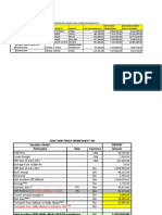 Budgetary Prices for Caterpillar Products