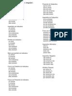 conjugações de verbos