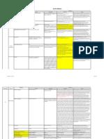CCNA 200-125 | Cisco Certifications | Videotelephony