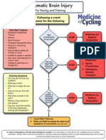 Concussion Assessment Chart 2012