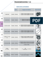 Formulaire Mécanique (transmissions)