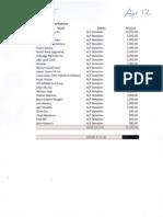 Alberta Liberals Election 2012 Contributions