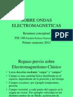 Sobre Ondas Electromagnetic As Fis 140 2011