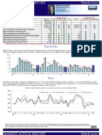 Real Estate Market Report - Bethel March 2012