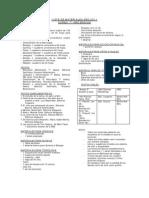 Lista de Materiales Ciclo Medio 2011