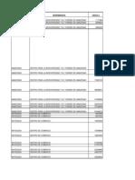 Listado Excel Con Nombre y Programa Que Manejan Los Instructores Sena