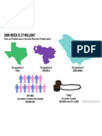 Trafficking Graphic2